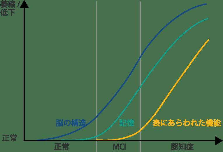 国立研究開発法人NEDO「2018年 戦略的イノベーション創造プログラム(5年)」採択