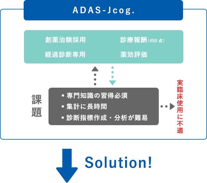 神経心理検査ADAS-Jcog.の課題を解決